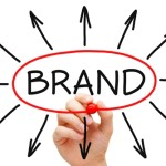 Brand loyalty is essential for retailers and restaurants.